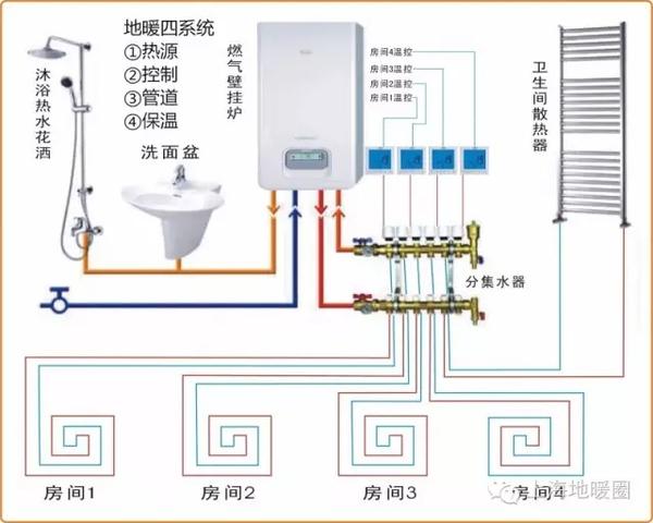 品牌特点 / 丹佛斯Danfoss发热电缆电地暖系统是以电力为能源,用发热电缆为载体传热,通电后,其工作温度为40°C-60°C将100%的电能转换成热能,通过对地面以低温热辐射的形式,把温暖送入房间。该系统以其寿命长,无污染、易施工、可实现分室温度控制、管理方便。  产品特点 / PRODUCT Danfoss地暖集分水器每一回路均有控制阀,与房间温控器相连,根据室温来控制阀门的开启或关断。功能:能够实现分室控温。 常见的分水器各回路上都有球阀,很多人认为可以通过手动开关球阀来实现温